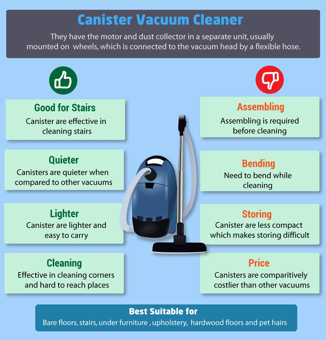 canister vacuum cleaners pros and cons