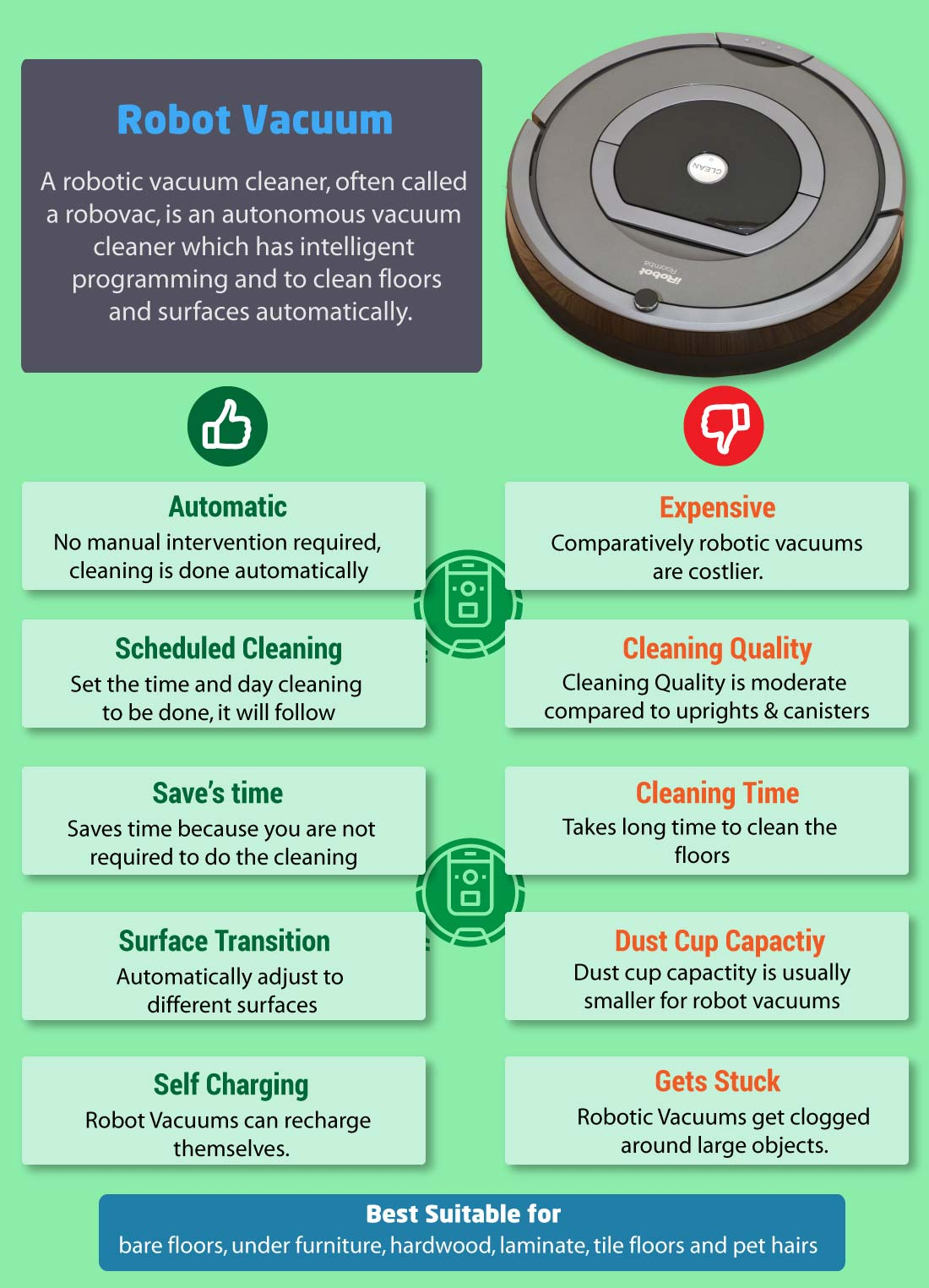 robotic vacuum cleaners pros and cons